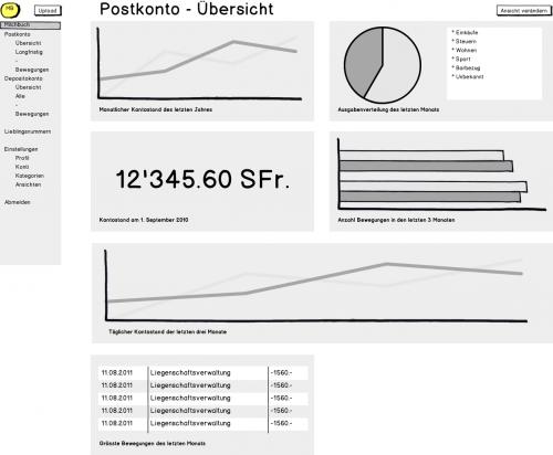 Indexseite Milchbu.ch