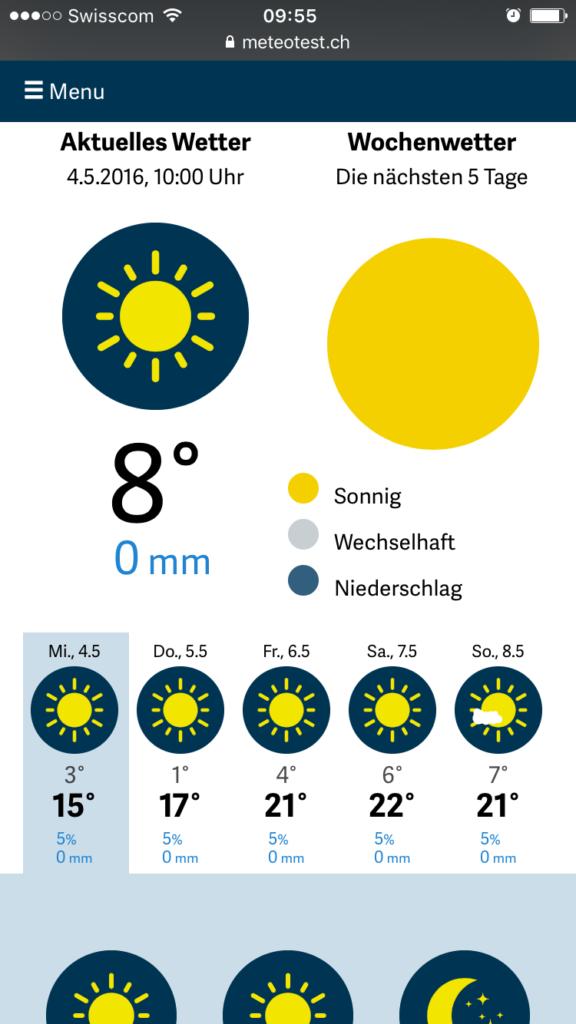 Meteotest.ch Wetterprognose